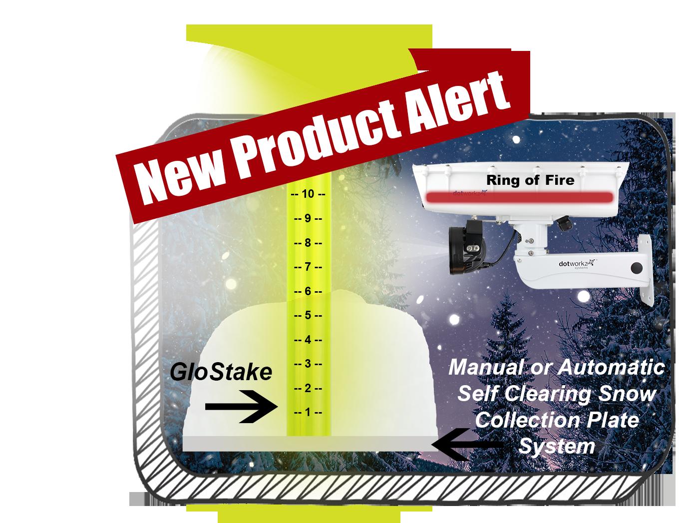 FlipTech Snow Stake Kit