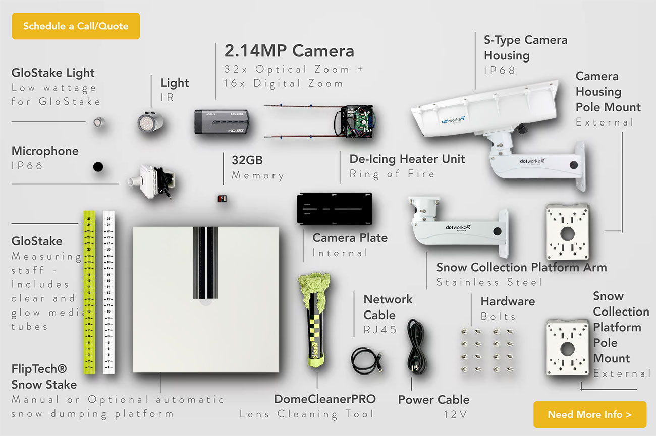FlipTech Snow Stake LIVE Camera Hardware Components Explained